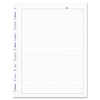 Rediform Blueline® MiracleBind™ Quad Ruled Refill Sheets RED AFQ9050R