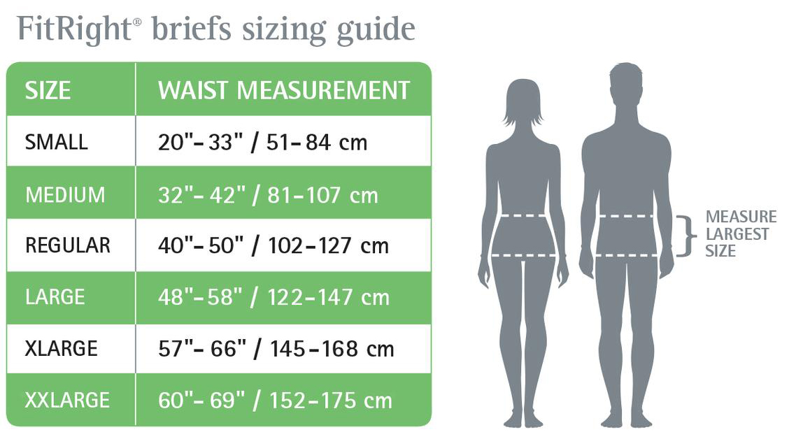 FitRight Briefs Sizing Guide
