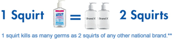 Purell Advanced Squirts