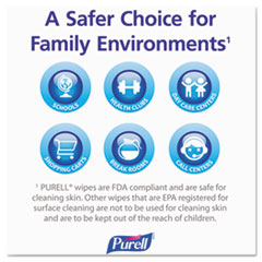 GOJ911112EA - PURELL® Hand Sanitizing Wipes