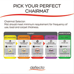 DEFCM14003K - deflect-o® SuperMat™ Chair Mat for Medium Pile Carpet