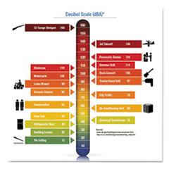 MMMH10A - 3M™ Peltor™ OPTIME™ 105 High Performance Earmuffs