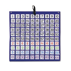 CDP158157 - Carson-Dellosa Hundreds Pocket Chart with 100 Clear Pockets, Colored Number Cards