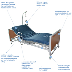 INVELSP-2093 - Invacare - Etude HC Bed Lifting Support Trapeze Kit