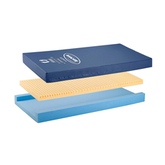 INVIPM1076 - Invacare - Softform Premier Mattress