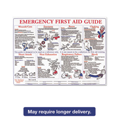 LMTHPS128E - LabelMaster® Emergency First Aid Guide Poster