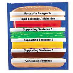 LRNLER2291 - Learning Resources® Hamburger Sequencing Pocket Chart