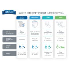 MEDFITEXTRAXXL - Medline - FitRight Extra Incontinence Briefs, 60-69, 80 EA/CS