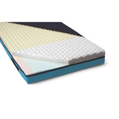 MEDMSCADV0576FR - MedlineAdvantage 500 Mattress, Fire Barrier