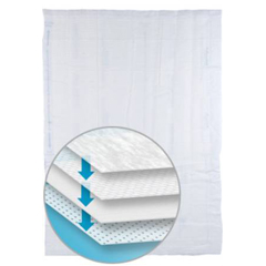 MON72503000 - Sage ProductsPrevalon® Microclimate Placement Underpad