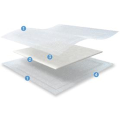 MON77502100 - Crawford Healthcare - Super Absorbent Dressing KerraMax Care 8 X 9 Inch Sterile, 1/ EA
