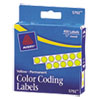 Avery Avery® Permanent Self-Adhesive Round Color-Coding Labels AVE 05792