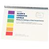 Fabrication Enterprises Allen Cognitive Levels FNT 12-3159