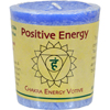 Aloha Bay Chakra Votive Candle - Positive Energy - Case of 12 - 2 oz HGR 0284778