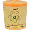 Aloha Bay Chakra Votive Canlde - Love - Case of 12 - 2 oz HGR 0284927