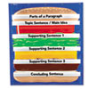 Learning Resources Learning Resources® Hamburger Sequencing Pocket Chart LRN LER2291