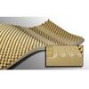 Span America Mattress Overlay (SP45S-003), 4 EA/CS MON 45034304