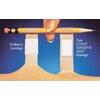 Cardinal Health Adhesive Strip Curity .75 x 3 Plastic Rectangle Tan MON 84922000