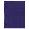 Rediform Blueline® Poly Notebook RED B4182