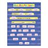 Scholastic Scholastic® Standard Pocket Charts SHS 511500