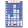 Scholastic Scholastic Five-Column-Graph Pocket Chart SHS SC511486