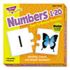 Trend TREND® Fun to Know® Puzzles TEP T36003