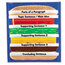 Learning Resources Learning Resources® Hamburger Sequencing Pocket Chart LRNLER2291